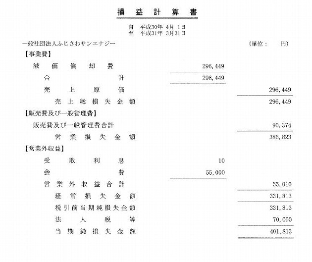 決算報告第3期その2.jpg